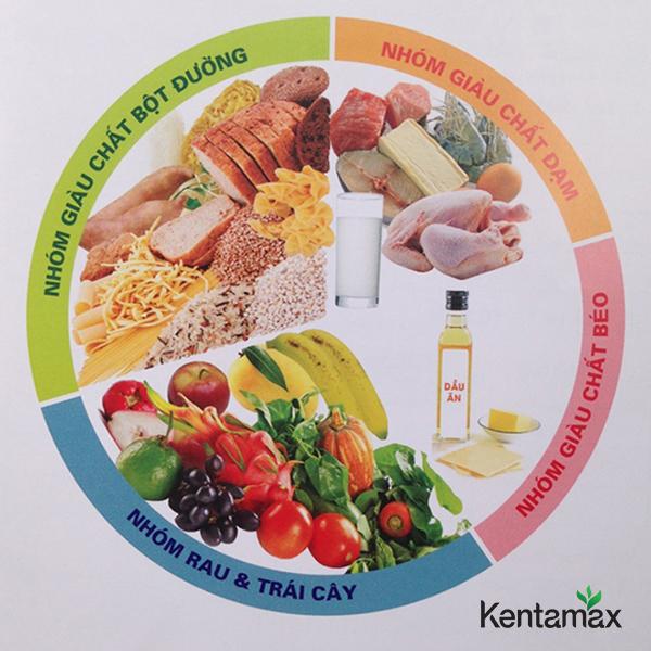 Ăn đầy đủ dinh dưỡng trong bữa chính