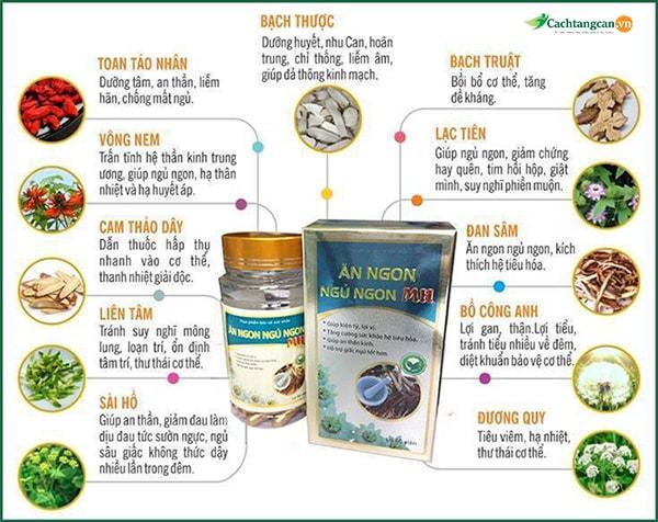 Thành phần thuốc tăng cân Mộc Hoa Đường