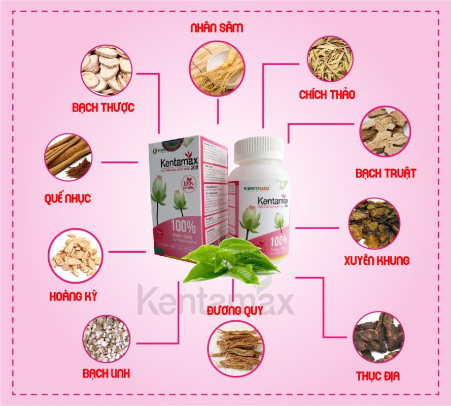 Kentamax 200 chứa các thảo dược quý cho bà mẹ sau sinh tăng cân hiệu quả