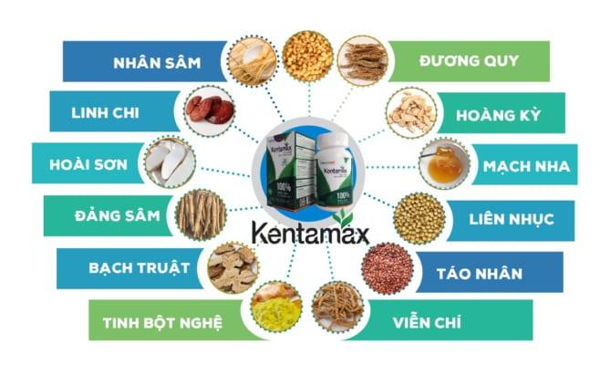Công thức thảo dược giúp người gầy tăng cân hiệu quả với Kentamax
