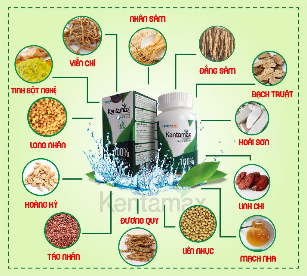 Kentamax với thành phần 100% từ thảo dược thiên nhiên