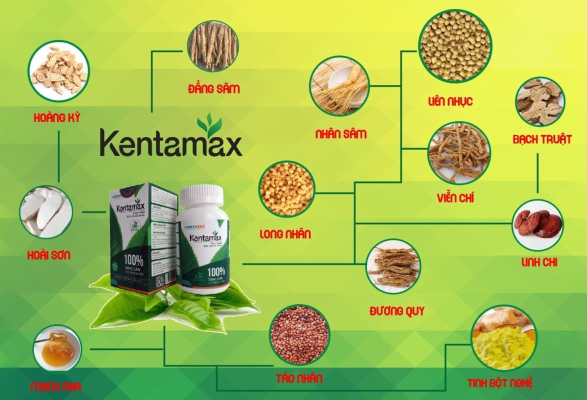 Kentamax với thành phần 100% thảo dược giúp tăng cân hiệu quả, bền vững và an toàn