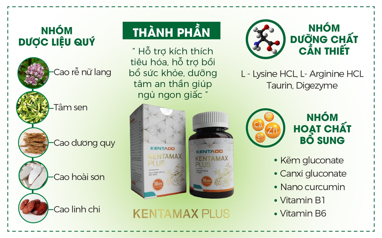thanh-phan-kentamax-plus