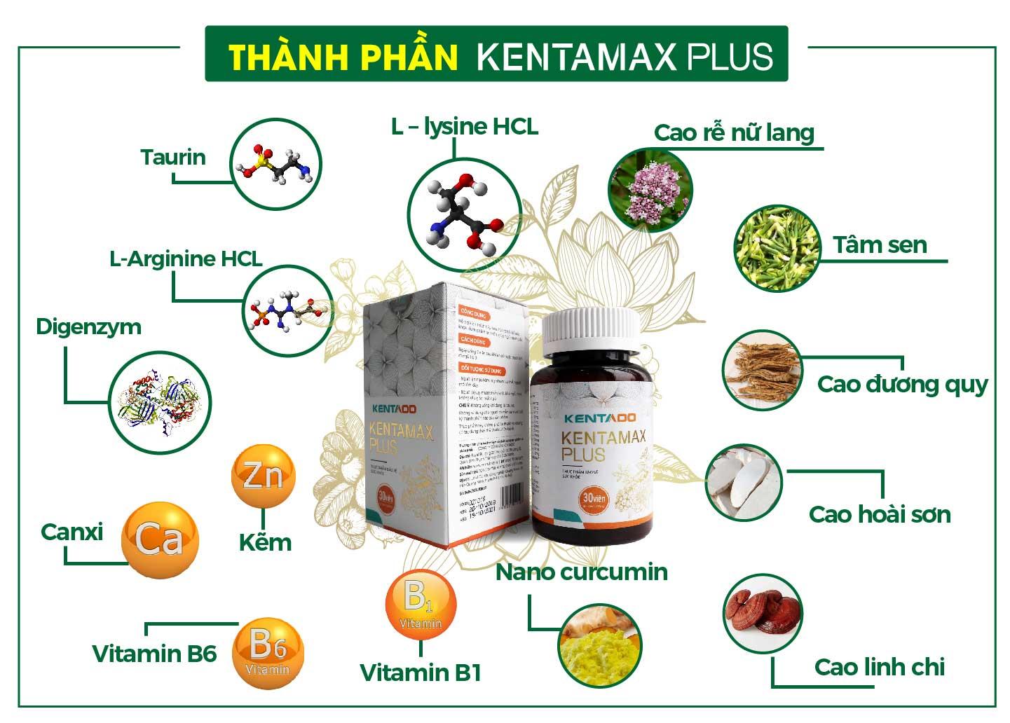 thanh-phan-kentamax-plus