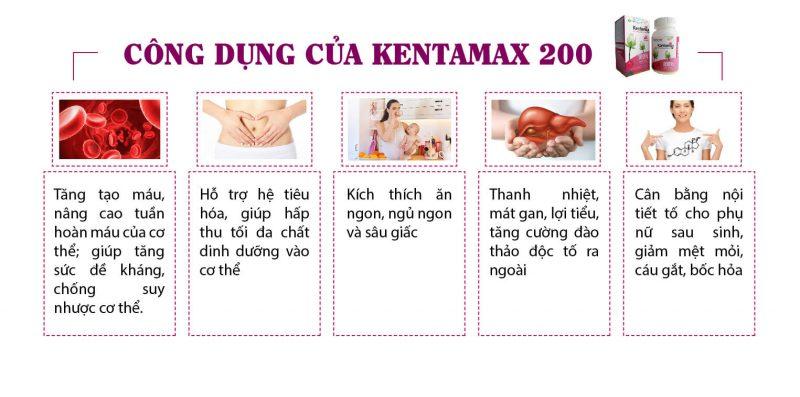 Công dụng của KentaMax 200 giúp mẹ tăng cân sau sinh